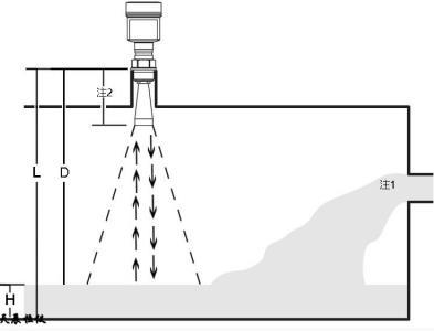 雷达液位计