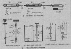 干簧管磁浮球液位开关如何实现液位测量中的的液位控制