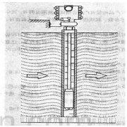 投入式液位计在硬水液位测量中的经济型技改方案介绍