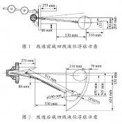 浮球液位计测量减压塔液位相关故障及解决办法