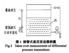 用于测量液氨液位的几种常见液位计产品工作原理及应用介绍