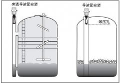 雷达天天直播nba计在有障碍物遮挡情况下如何安装及测量