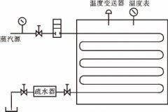磁翻板液位计在蒸纱机工作流程中的功能